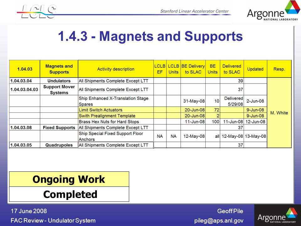 Geoff Pile FAC Review - Undulator 17 June Magnets and Supports Ongoing Work Completed
