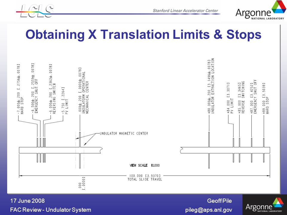 Geoff Pile FAC Review - Undulator 17 June 2008 Obtaining X Translation Limits & Stops