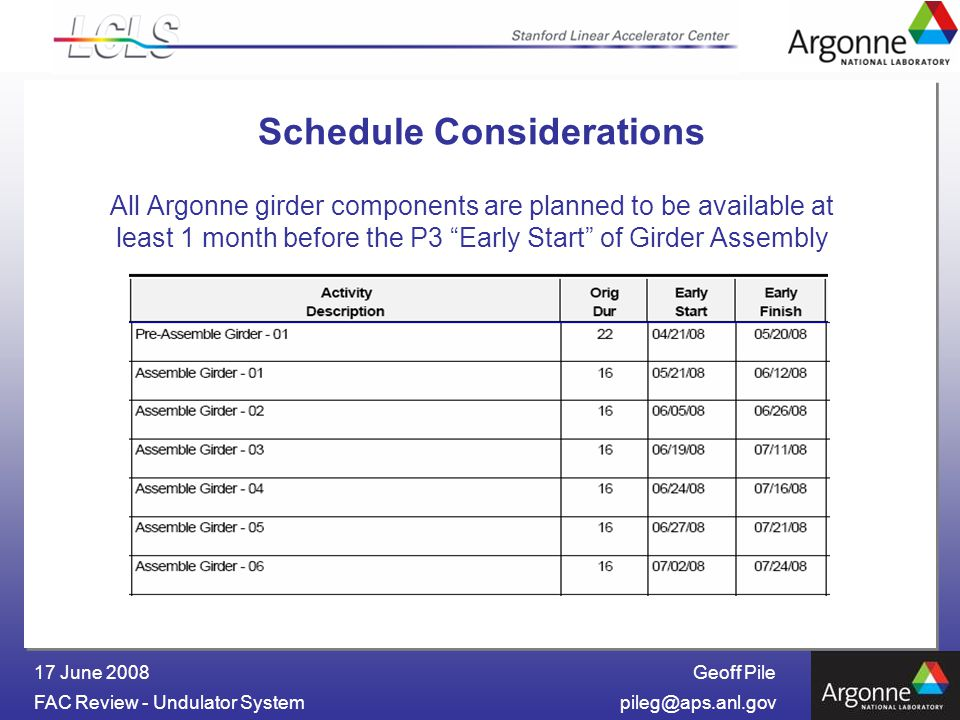 Geoff Pile FAC Review - Undulator 17 June 2008 All Argonne girder components are planned to be available at least 1 month before the P3 Early Start of Girder Assembly Schedule Considerations