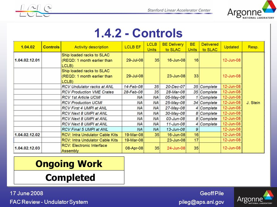 Geoff Pile FAC Review - Undulator 17 June Controls Ongoing Work Completed