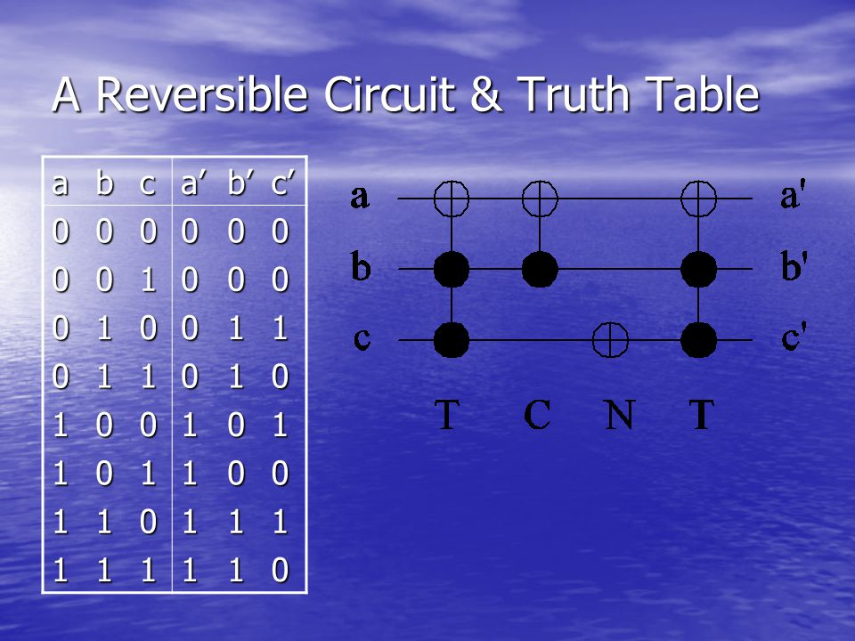 A Reversible Circuit & Truth Table abca'b'c'