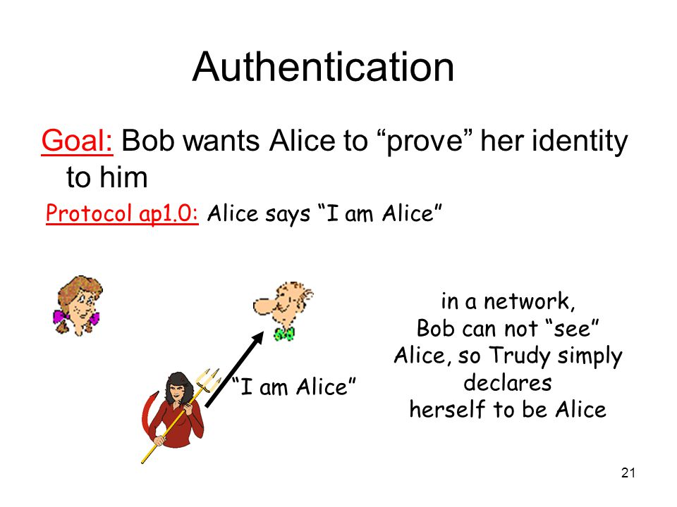 21 Authentication Goal: Bob wants Alice to prove her identity to him Protocol ap1.0: Alice says I am Alice in a network, Bob can not see Alice, so Trudy simply declares herself to be Alice I am Alice