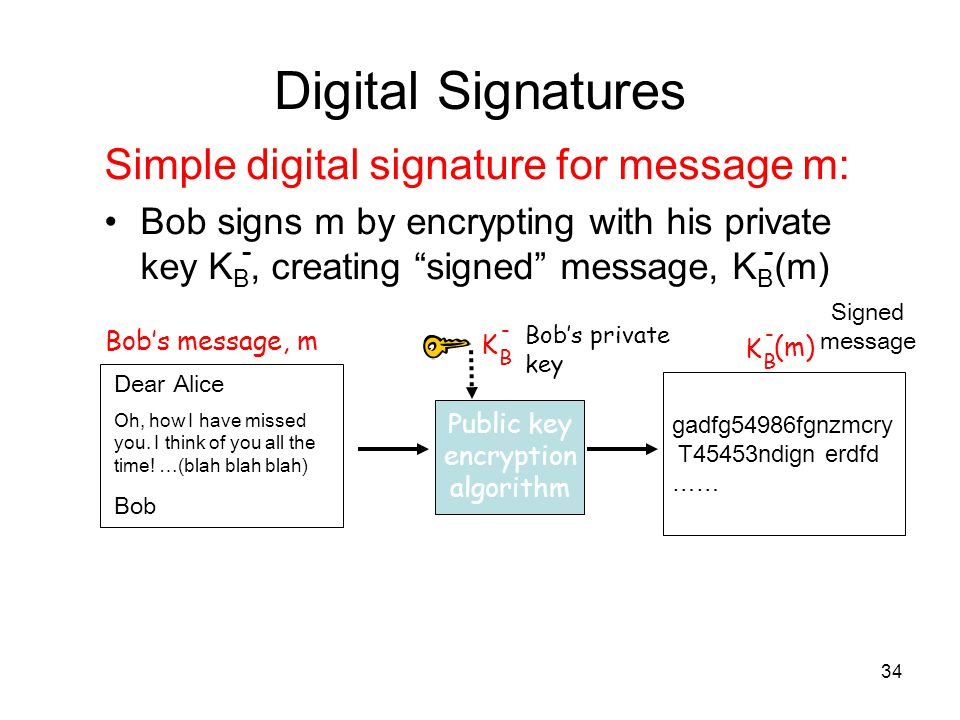 34 gadfg54986fgnzmcry T45453ndign erdfd …… Digital Signatures Simple digital signature for message m: Bob signs m by encrypting with his private key K B, creating signed message, K B (m) -- Dear Alice Oh, how I have missed you.
