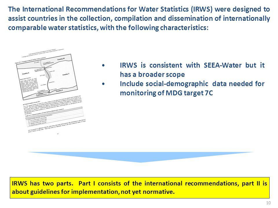 Milestones of the global water crisis