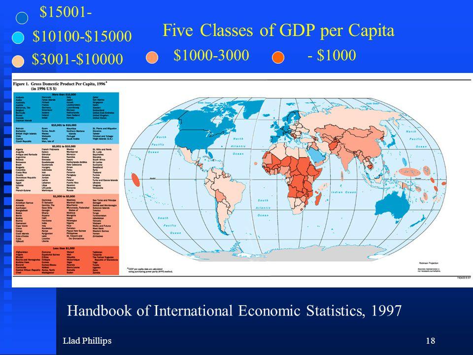 world economic classes