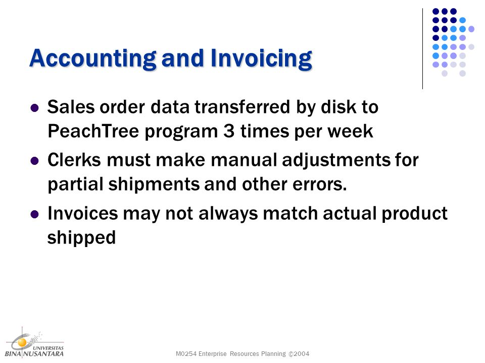 M0254 Enterprise Resources Planning ©2004 Accounting and Invoicing Sales order data transferred by disk to PeachTree program 3 times per week Clerks must make manual adjustments for partial shipments and other errors.
