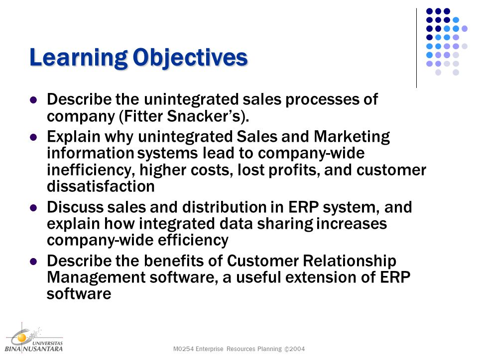 Learning Objectives Describe the unintegrated sales processes of company (Fitter Snacker's).