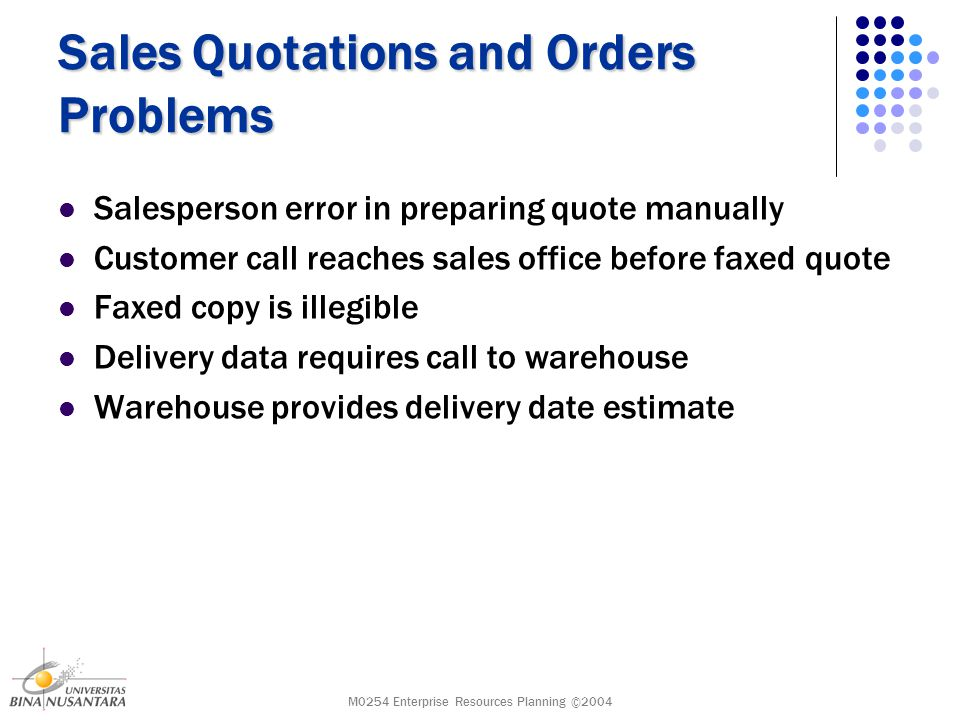 M0254 Enterprise Resources Planning ©2004 Sales Quotations and Orders Problems Salesperson error in preparing quote manually Customer call reaches sales office before faxed quote Faxed copy is illegible Delivery data requires call to warehouse Warehouse provides delivery date estimate