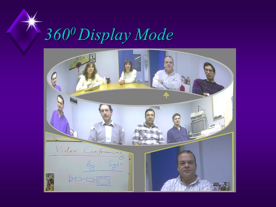 180 0 Display Mode