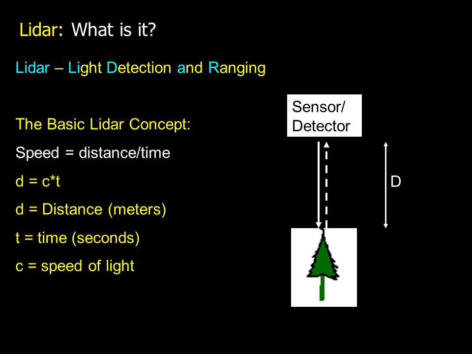 FOR 474: Forest Inventory Introduction to LiDAR What is it