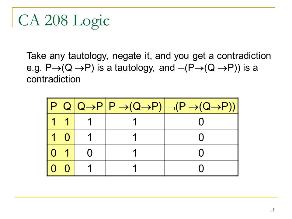 11 CA 208 Logic PQ QPQPP  (Q  P)  (P  (Q  P)) Take any tautology, negate it, and you get a contradiction e.g.