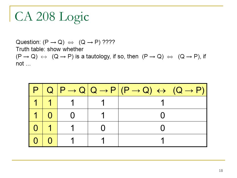 18 CA 208 Logic PQP → QQ → P (P → Q)  (Q → P) Question: (P → Q)  (Q → P) .