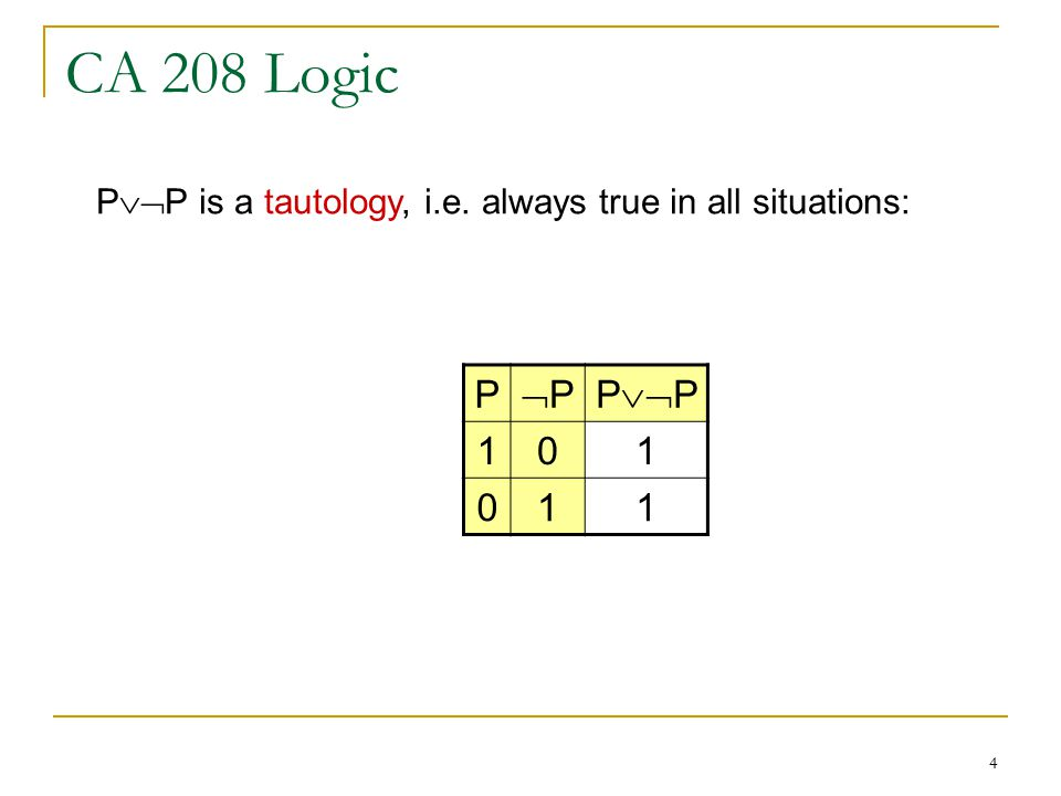 4 CA 208 Logic P PPP  P P  P is a tautology, i.e. always true in all situations: