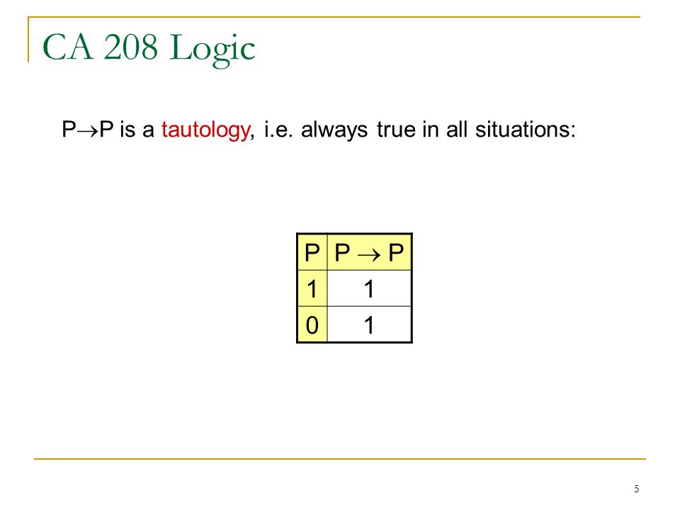5 CA 208 Logic P P  P P  P is a tautology, i.e. always true in all situations: