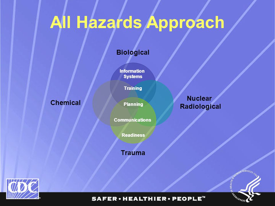 All Hazards Approach Training Planning Information Systems Communications Readiness