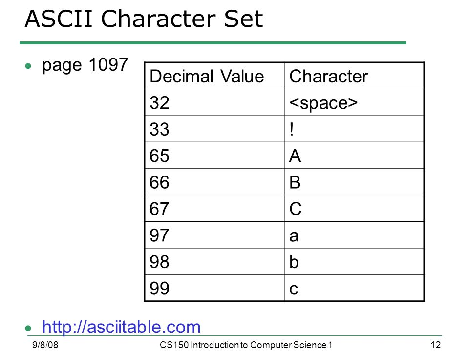 12 9/8/08CS150 Introduction to Computer Science 1 ASCII Character Set  page 1097    Decimal ValueCharacter
