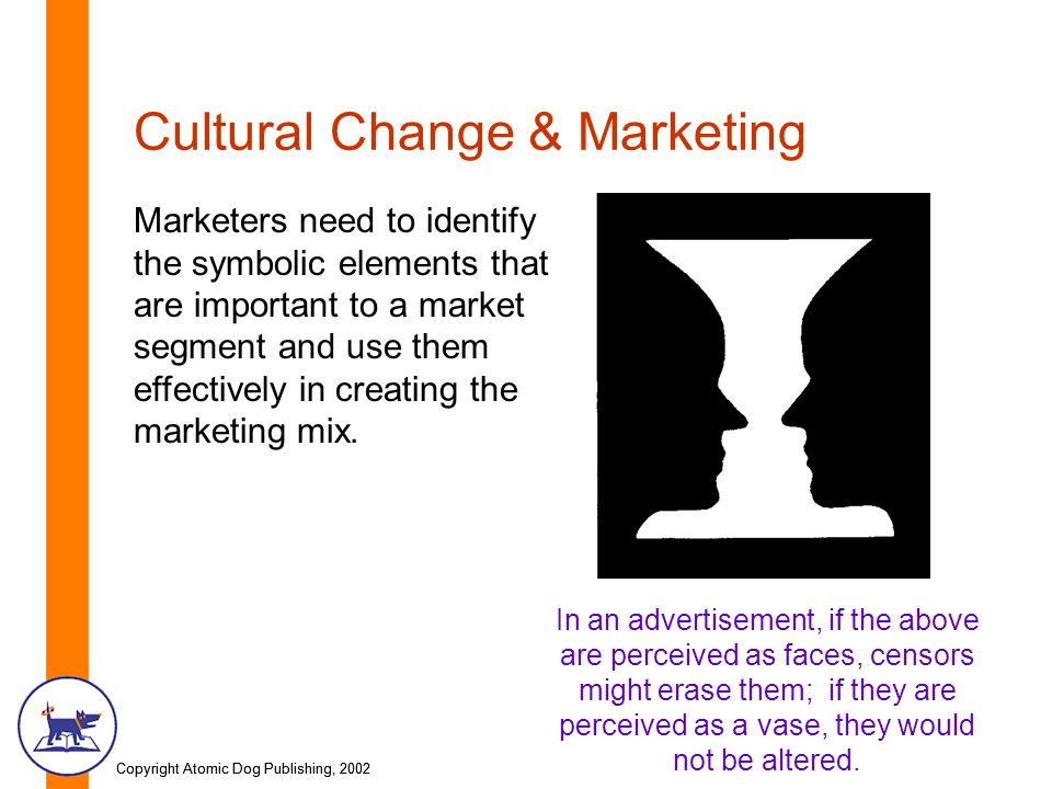Copyright Atomic Dog Publishing, 2002 Cultural Change & Marketing In an advertisement, if the above are perceived as faces, censors might erase them; if they are perceived as a vase, they would not be altered.