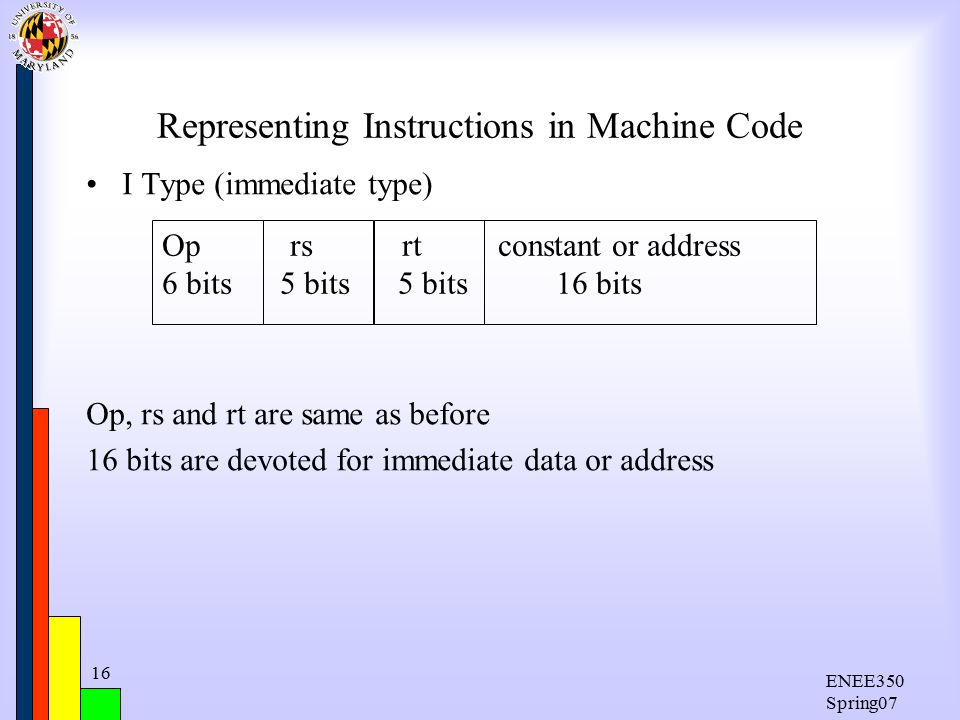ENEE350 Spring07 16 Representing Instructions in Machine Code I Type (immediate type) Op, rs and rt are same as before 16 bits are devoted for immediate data or address Op rs rt constant or address 6 bits 5 bits 5 bits 16 bits