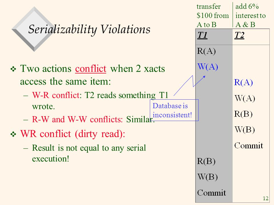 12 Serializability Violations  Two actions conflict when 2 xacts access the same item: –W-R conflict: T2 reads something T1 wrote.