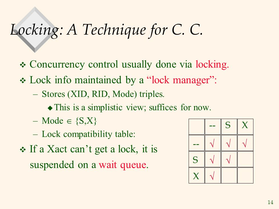 14 Locking: A Technique for C. C.  Concurrency control usually done via locking.