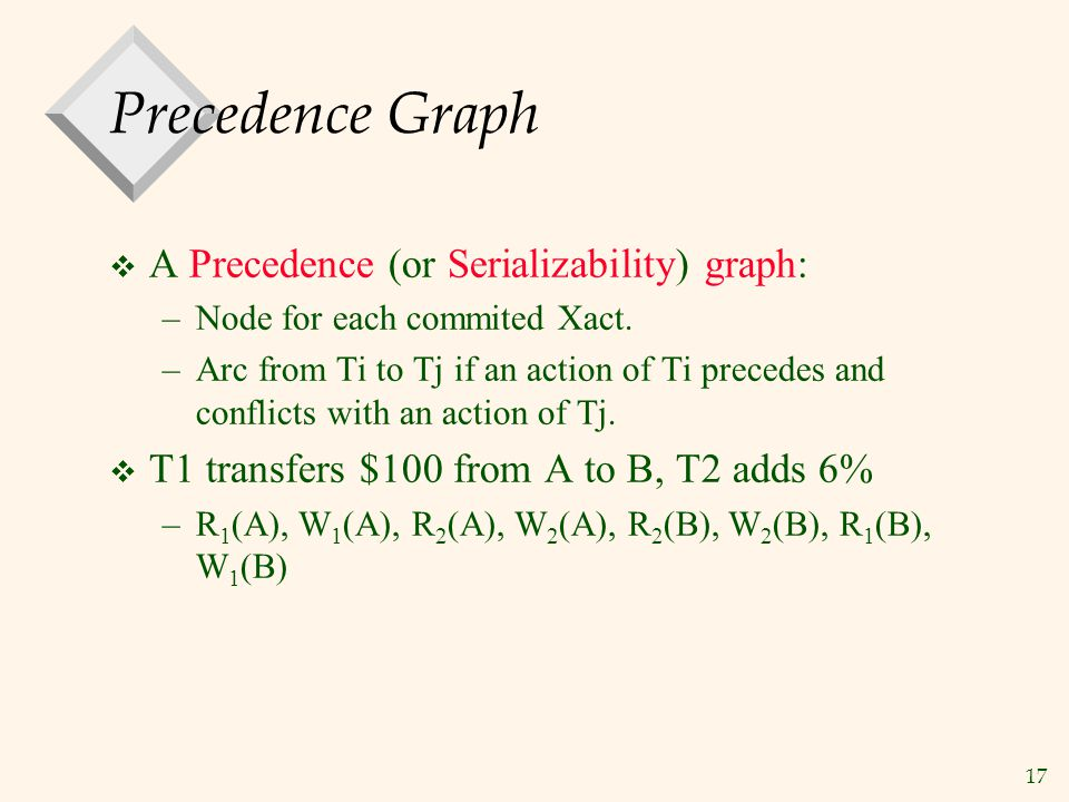 17 Precedence Graph  A Precedence (or Serializability) graph: –Node for each commited Xact.
