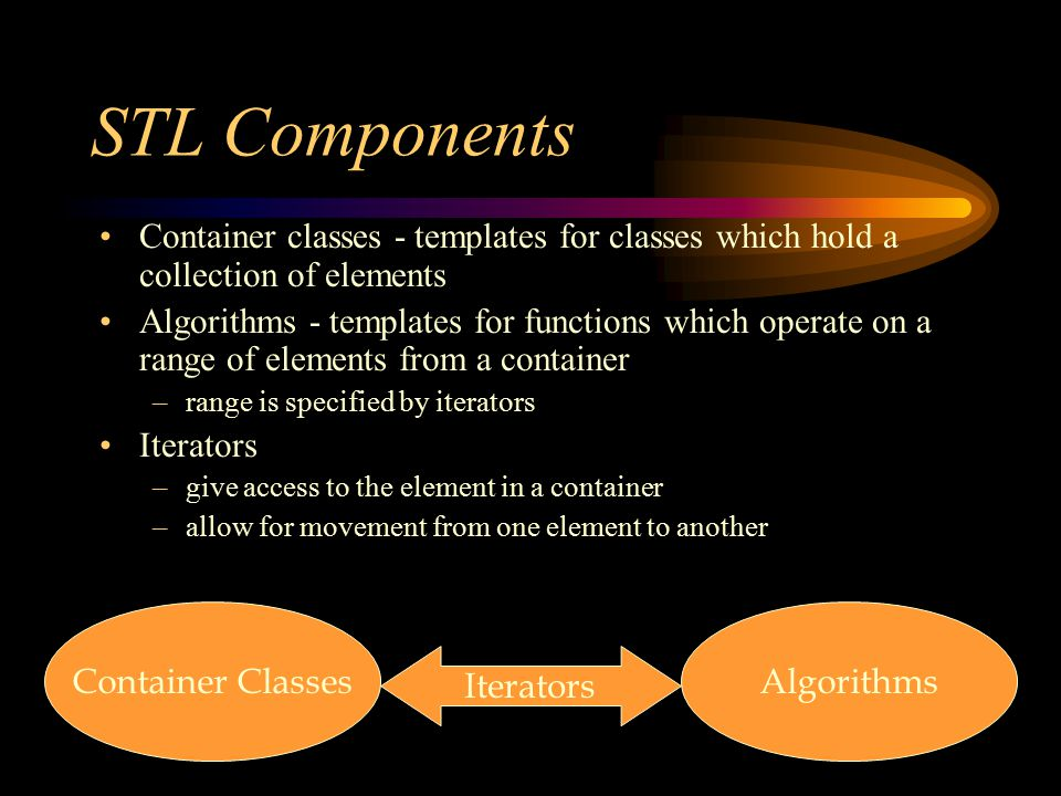 STL Components Container ClassesAlgorithms Iterators Container classes - templates for classes which hold a collection of elements Algorithms - templates for functions which operate on a range of elements from a container –range is specified by iterators Iterators –give access to the element in a container –allow for movement from one element to another