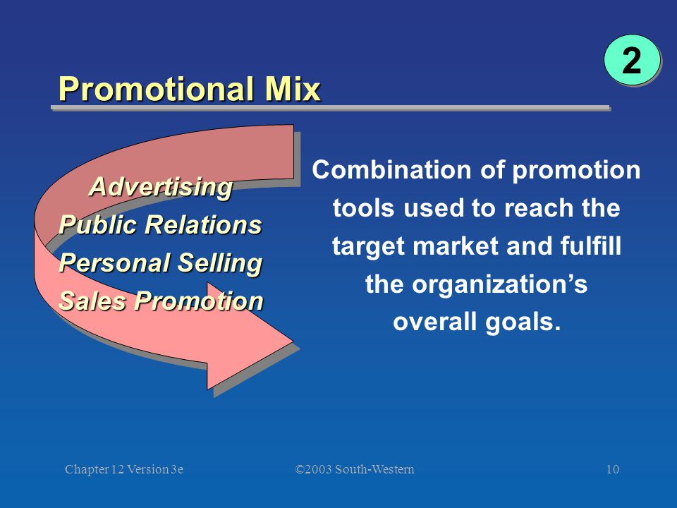 ©2003 South-Western Chapter 12 Version 3e10 Promotional Mix Combination of promotion tools used to reach the target market and fulfill the organization's overall goals.