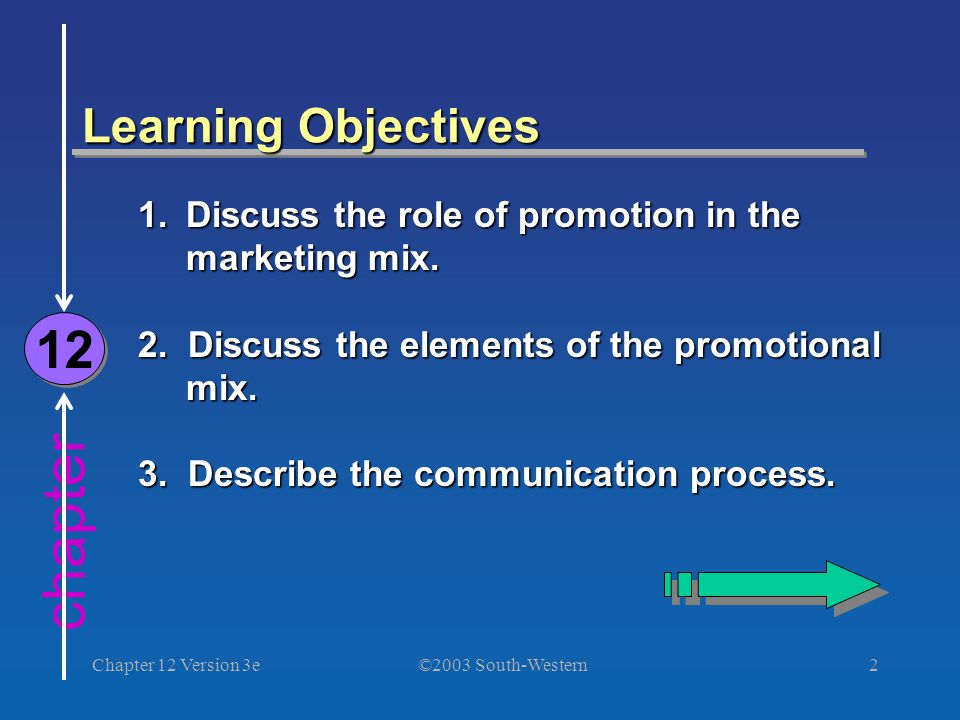 ©2003 South-Western Chapter 12 Version 3e2 chapter Learning Objectives 12 1.Discuss the role of promotion in the marketing mix.