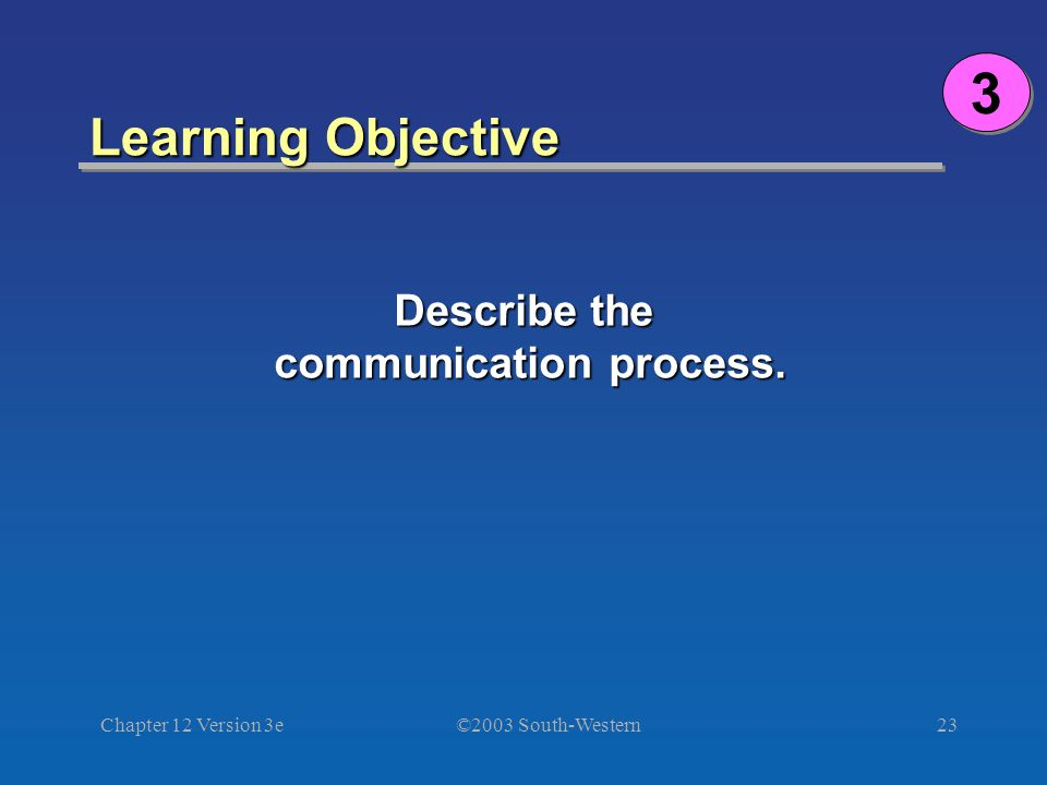©2003 South-Western Chapter 12 Version 3e23 Learning Objective Describe the communication process.