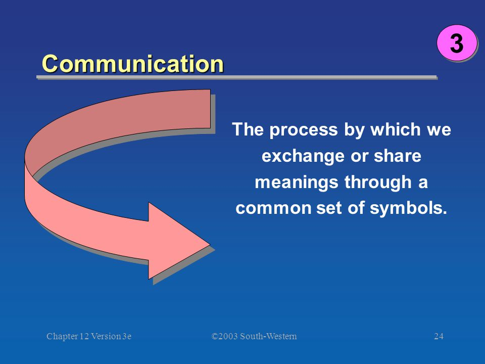 ©2003 South-Western Chapter 12 Version 3e24 Communication 3 3 The process by which we exchange or share meanings through a common set of symbols.