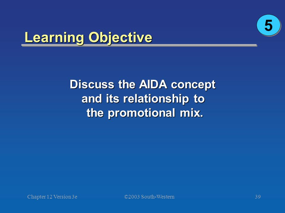 ©2003 South-Western Chapter 12 Version 3e39 Learning Objective Discuss the AIDA concept and its relationship to the promotional mix.