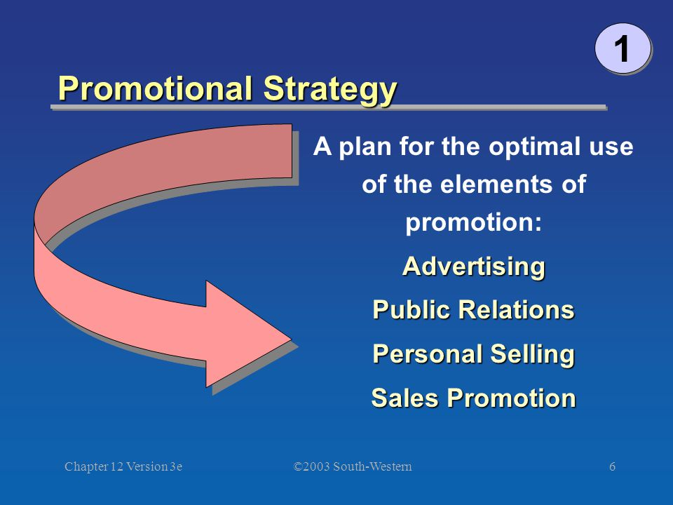 ©2003 South-Western Chapter 12 Version 3e6 Promotional Strategy 1 1 A plan for the optimal use of the elements of promotion:Advertising Public Relations Personal Selling Sales Promotion
