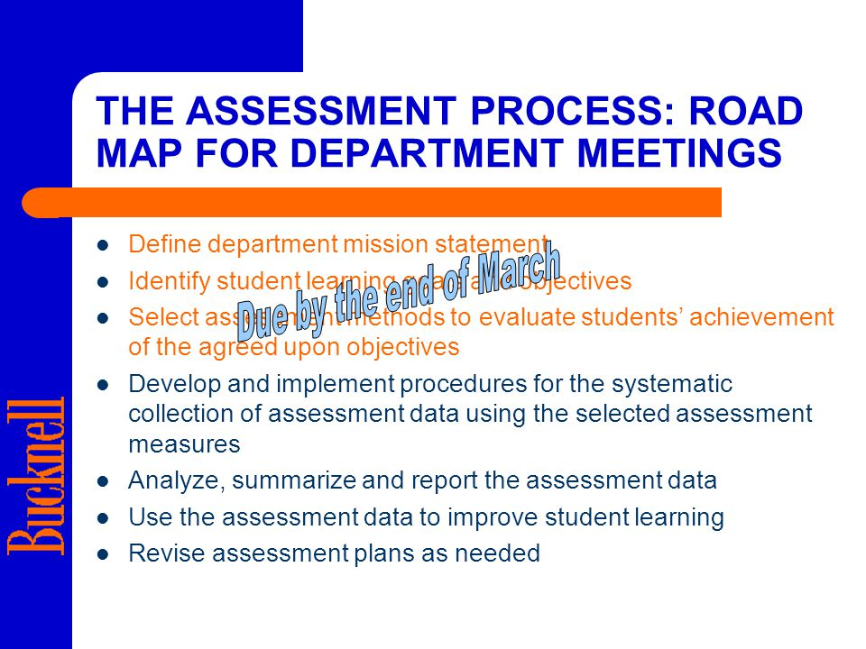 THE ASSESSMENT PROCESS: ROAD MAP FOR DEPARTMENT MEETINGS Define department mission statement Identify student learning goals and objectives Select assessment methods to evaluate students' achievement of the agreed upon objectives Develop and implement procedures for the systematic collection of assessment data using the selected assessment measures Analyze, summarize and report the assessment data Use the assessment data to improve student learning Revise assessment plans as needed