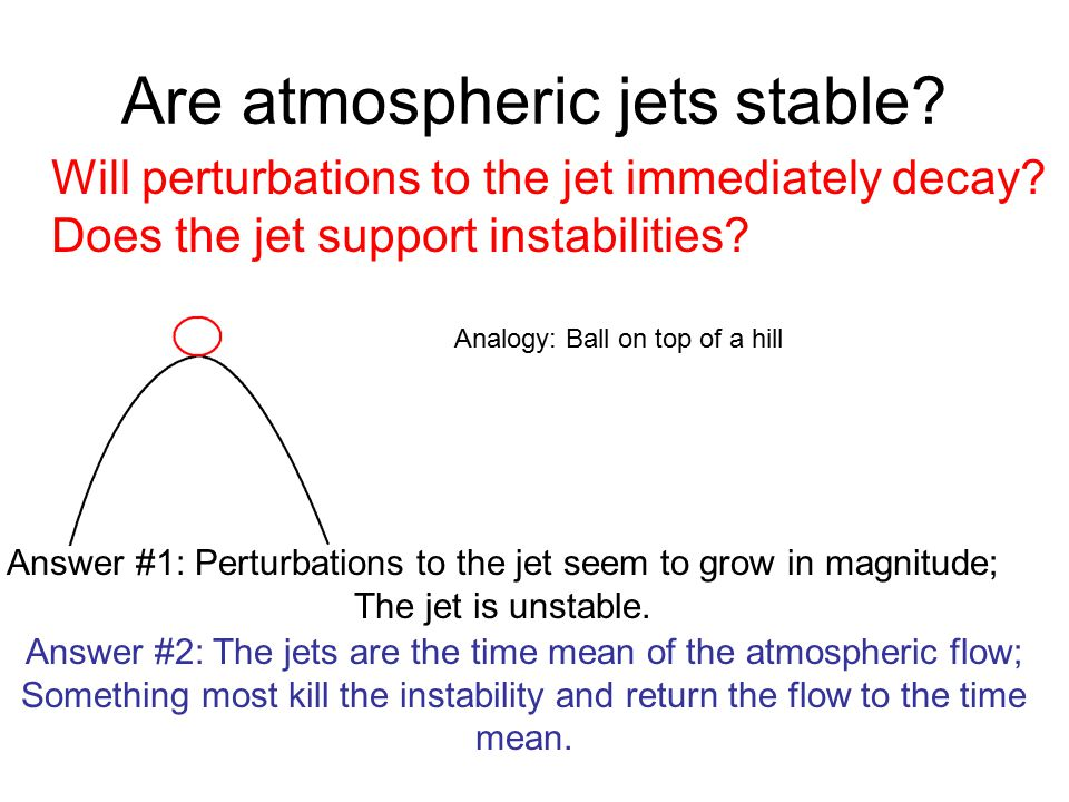 Are atmospheric jets stable. Will perturbations to the jet immediately decay.