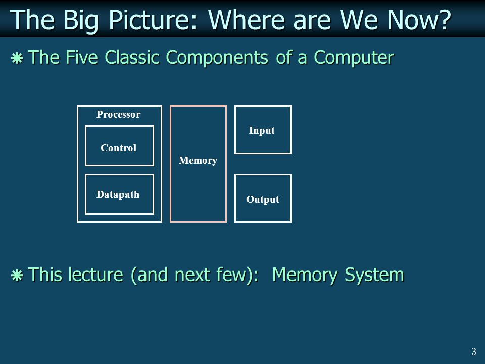 3  The Five Classic Components of a Computer  This lecture (and next few): Memory System Control Datapath Memory Processor Input Output The Big Picture: Where are We Now