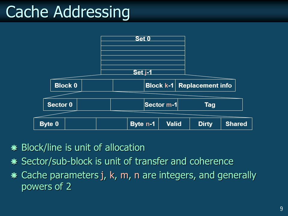 9 Cache Addressing Set 0 Set j-1 Block 0Block k-1Replacement infoSector 0Sector m-1TagByte 0Byte n-1ValidDirtyShared  Block/line is unit of allocation  Sector/sub-block is unit of transfer and coherence  Cache parameters j, k, m, n are integers, and generally powers of 2