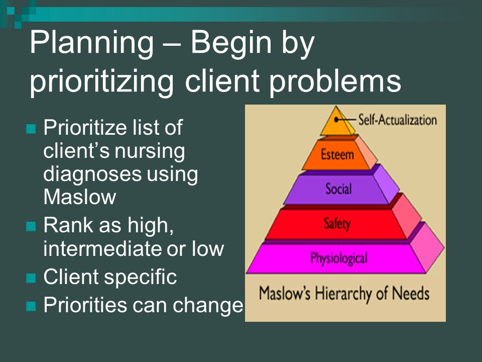 Planning – Begin by prioritizing client problems Prioritize list of client's nursing diagnoses using Maslow Rank as high, intermediate or low Client specific Priorities can change
