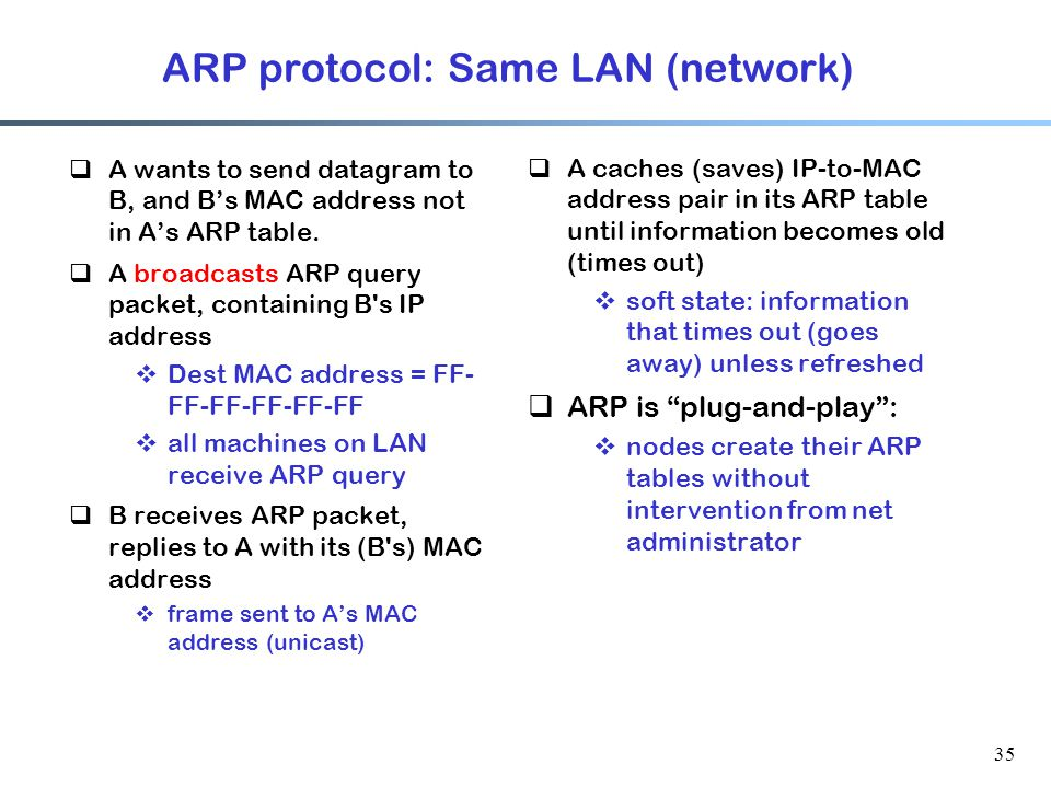 35 ARP protocol: Same LAN (network)  A wants to send datagram to B, and B's MAC address not in A's ARP table.