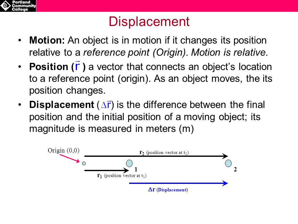 difference between position and displacement