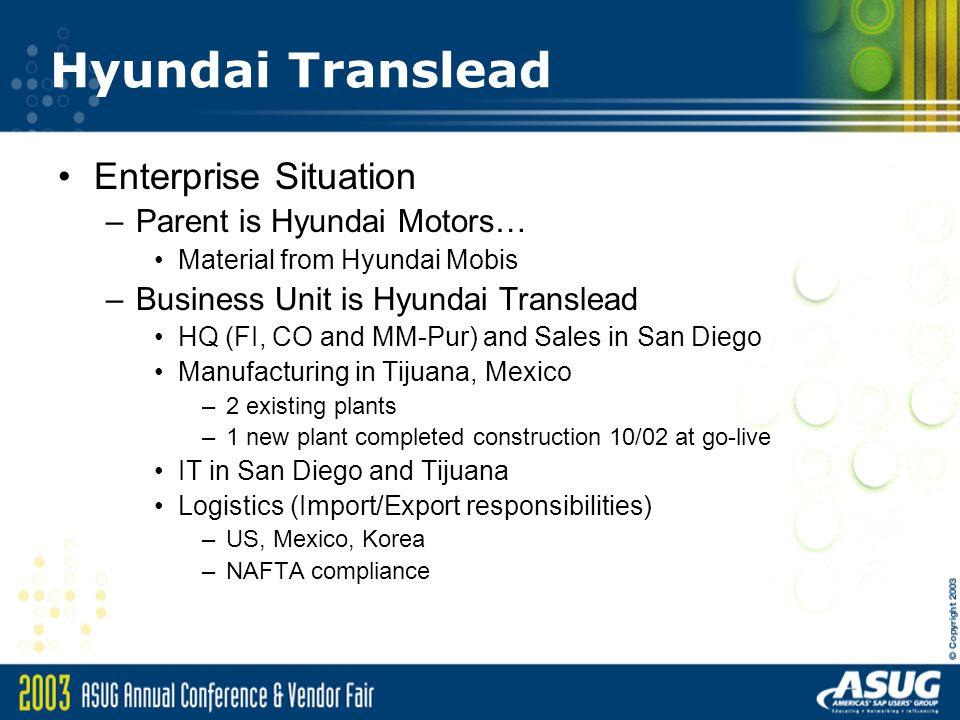 Brilliant Hyundai Translead Wiring Diagram Online Wiring Diagram Wiring Digital Resources Instshebarightsorg