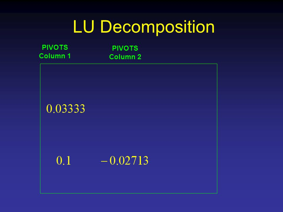 LU Decomposition PIVOTS Column 1 PIVOTS Column 2