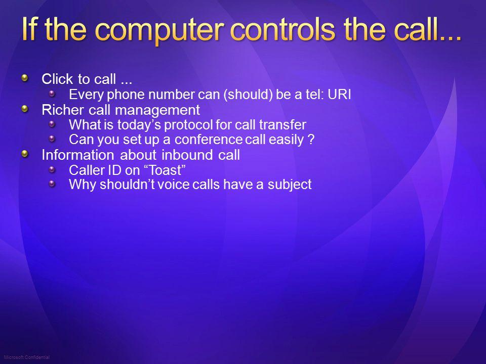 microsoft tel number