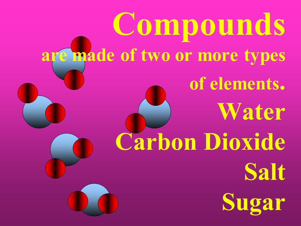 Compounds are made of two or more types of elements. Water Carbon Dioxide Salt Sugar