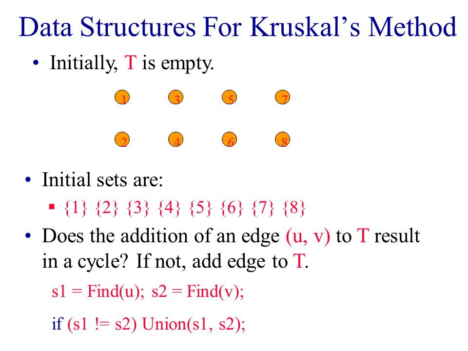 Data Structures For Kruskal's Method Initially, T is empty.