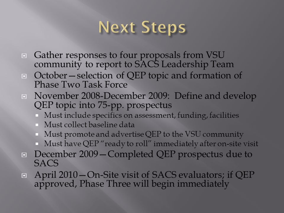  Gather responses to four proposals from VSU community to report to SACS Leadership Team  October—selection of QEP topic and formation of Phase Two Task Force  November 2008-December 2009: Define and develop QEP topic into 75-pp.