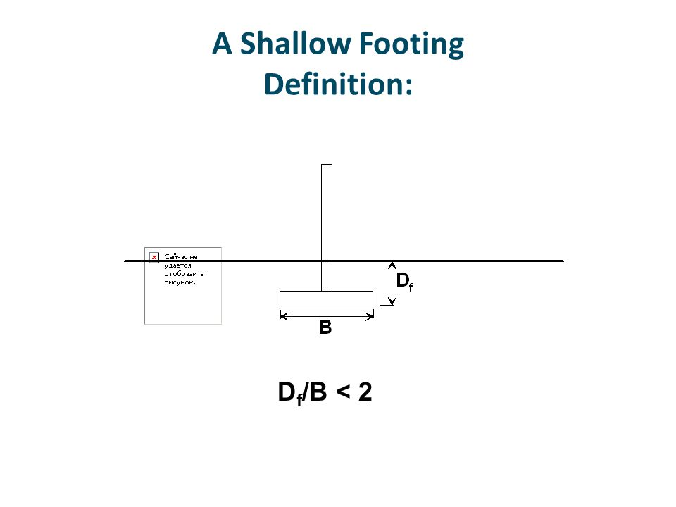 3 a shallow footing definition d f b 2