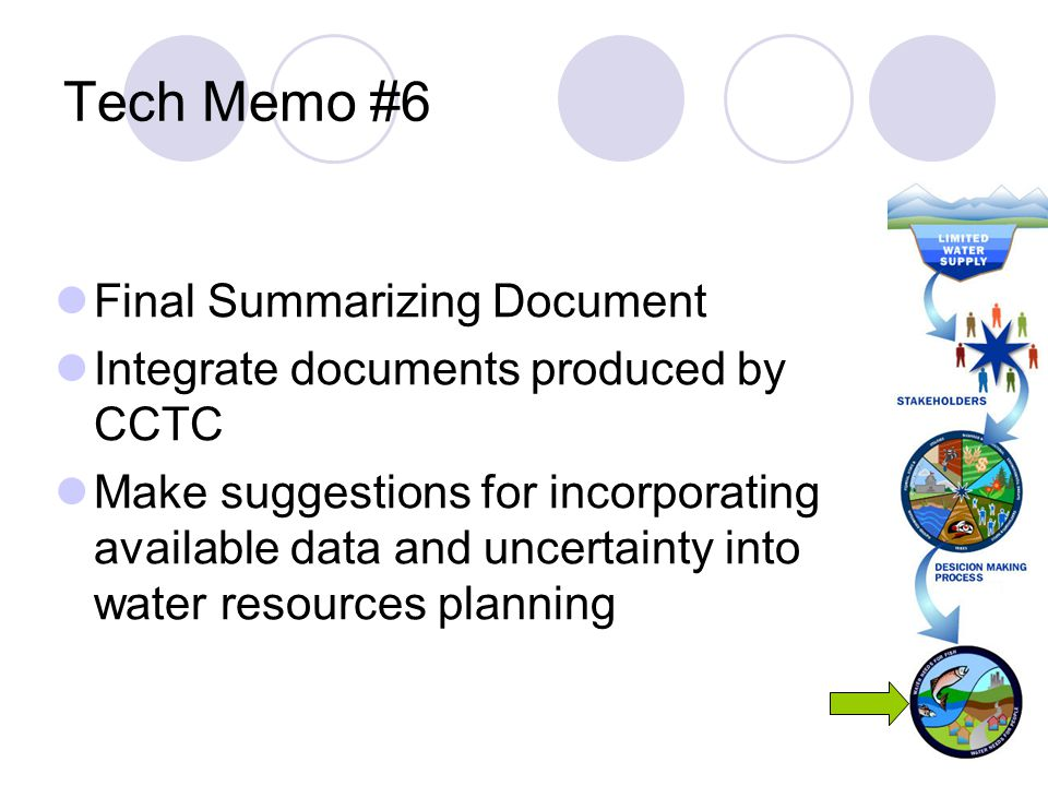 Tech Memo #6 Final Summarizing Document Integrate documents produced by CCTC Make suggestions for incorporating available data and uncertainty into water resources planning