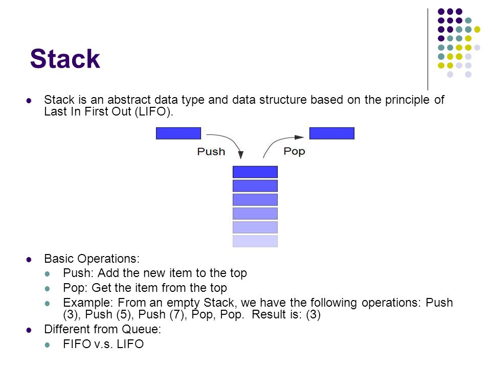 Stack Stack is an abstract data type and data structure based on the principle of Last In First Out (LIFO).