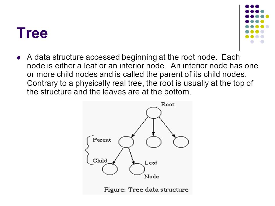 Tree A data structure accessed beginning at the root node.