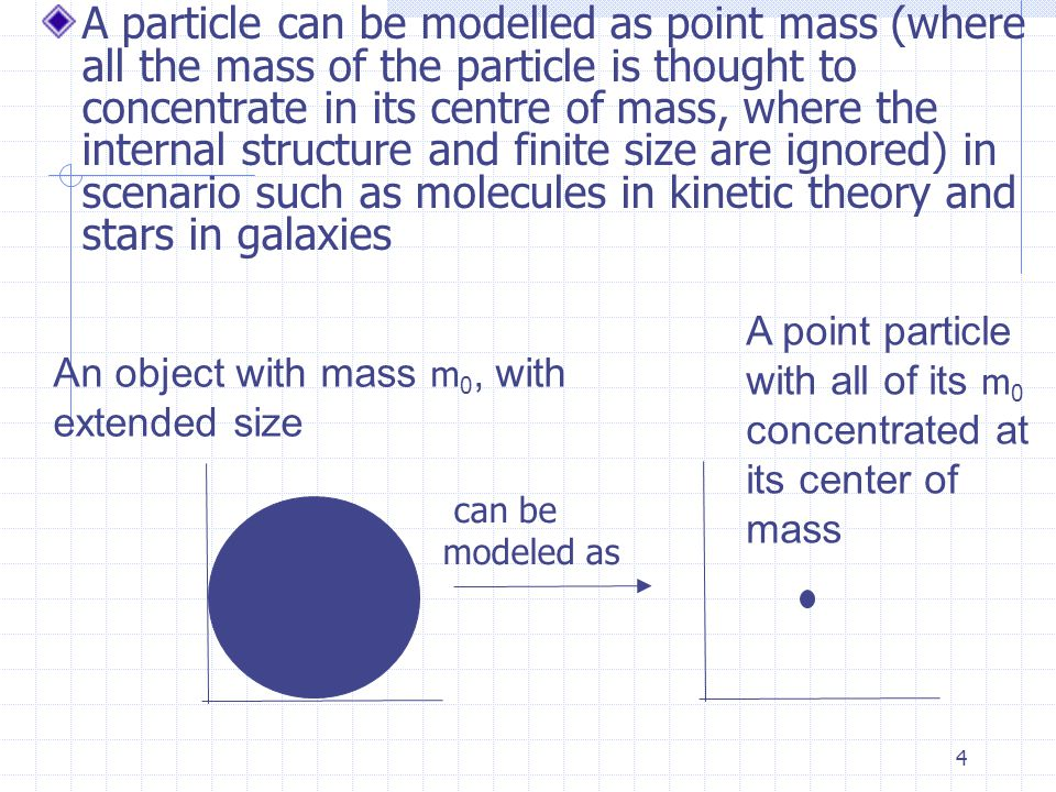 3 A general revision on the nature of wave and particles Consider a particles with mass: m0m0 you should know the following facts since kindergarten: A particle is discrete, or in another words, corpuscular, in nature.